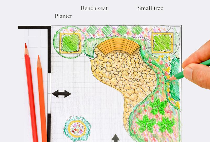 Garden design and planning